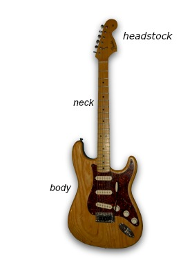 guitar anatomy and tone